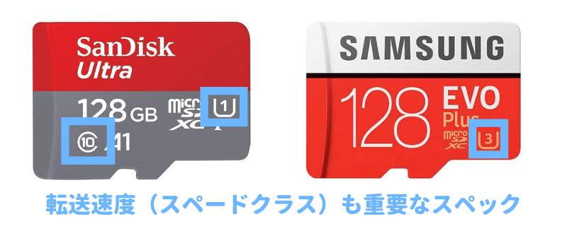 SDカードの転送速度