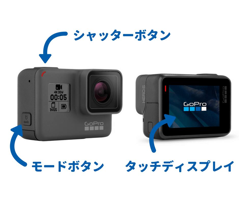 GoProのボタン解説