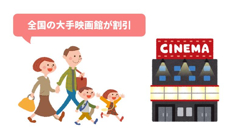 映画館に行く人