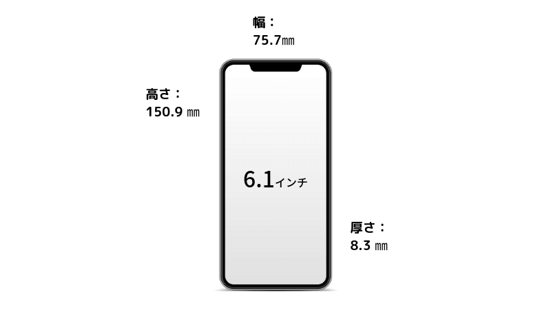 iPhoneXrの大きさ