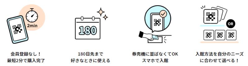 DMMかりゆし水族館のWebチケット購入方法