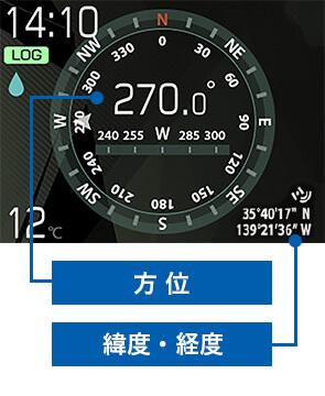 STYLUS TG-Trackerの方位と経度