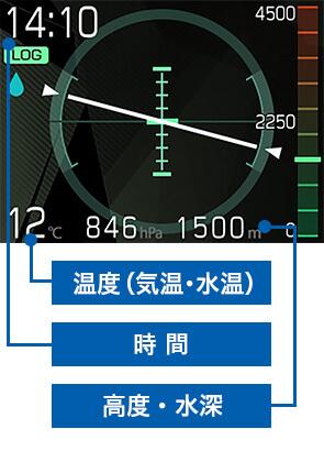 STYLUS TG-Trackerの高度と温度計と水深計