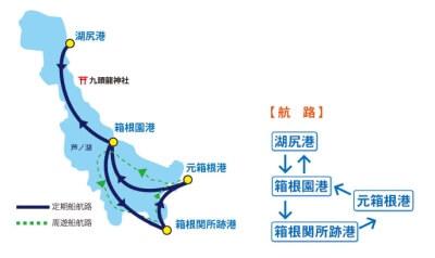 箱根園水族館の遊覧船航路