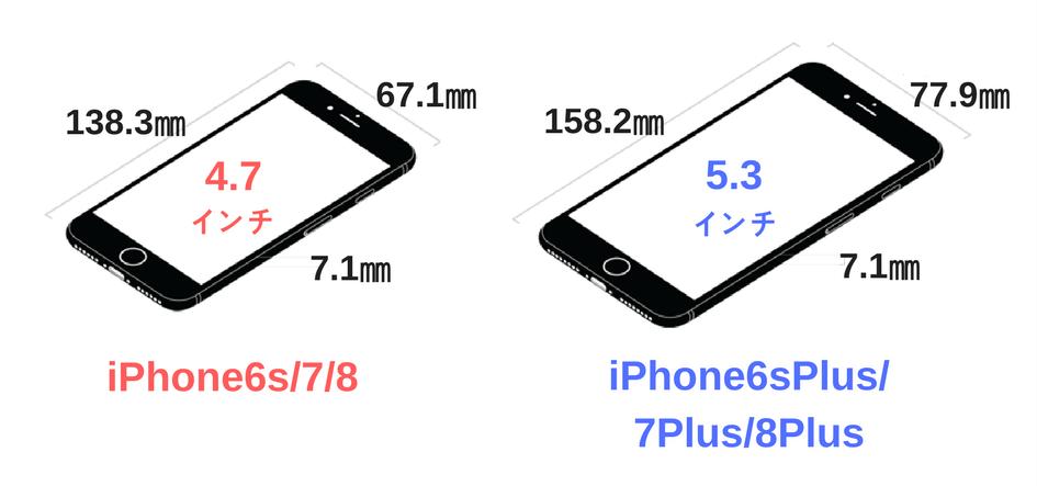 iPhoneの大きさを表す図解